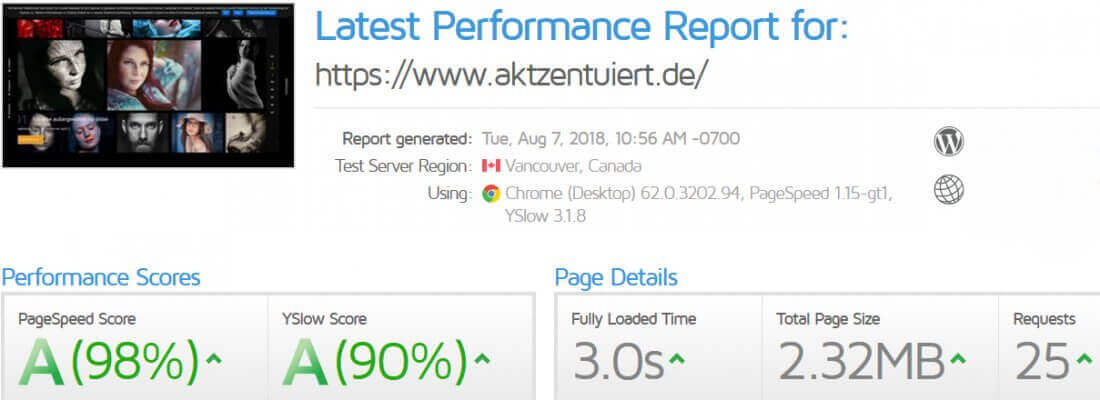 Performance Report aktzentuiert.de